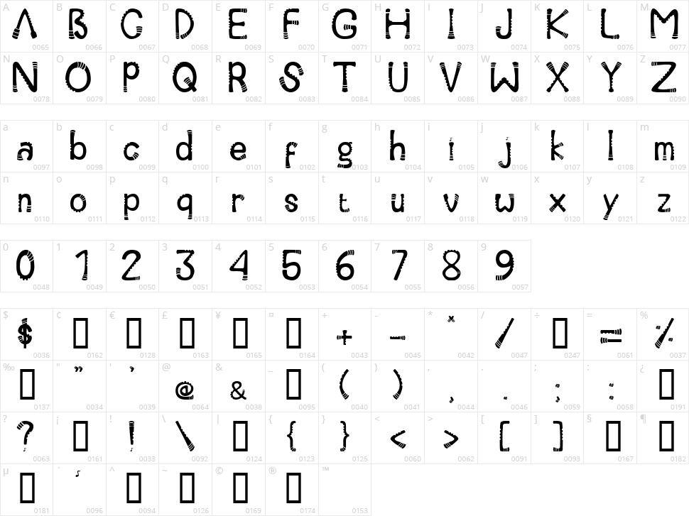 Serunaitype Character Map