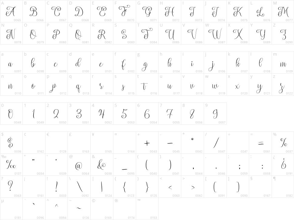 Setta Script Character Map