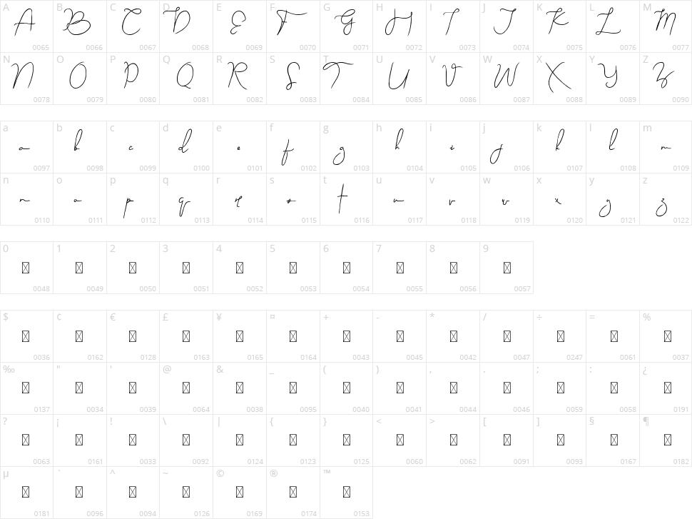 Sevastyan Character Map