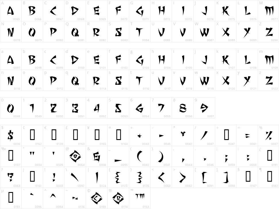 Seven Monkey Fury BB Character Map