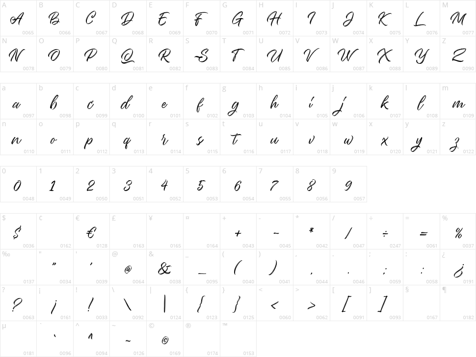 Seymore Script Character Map