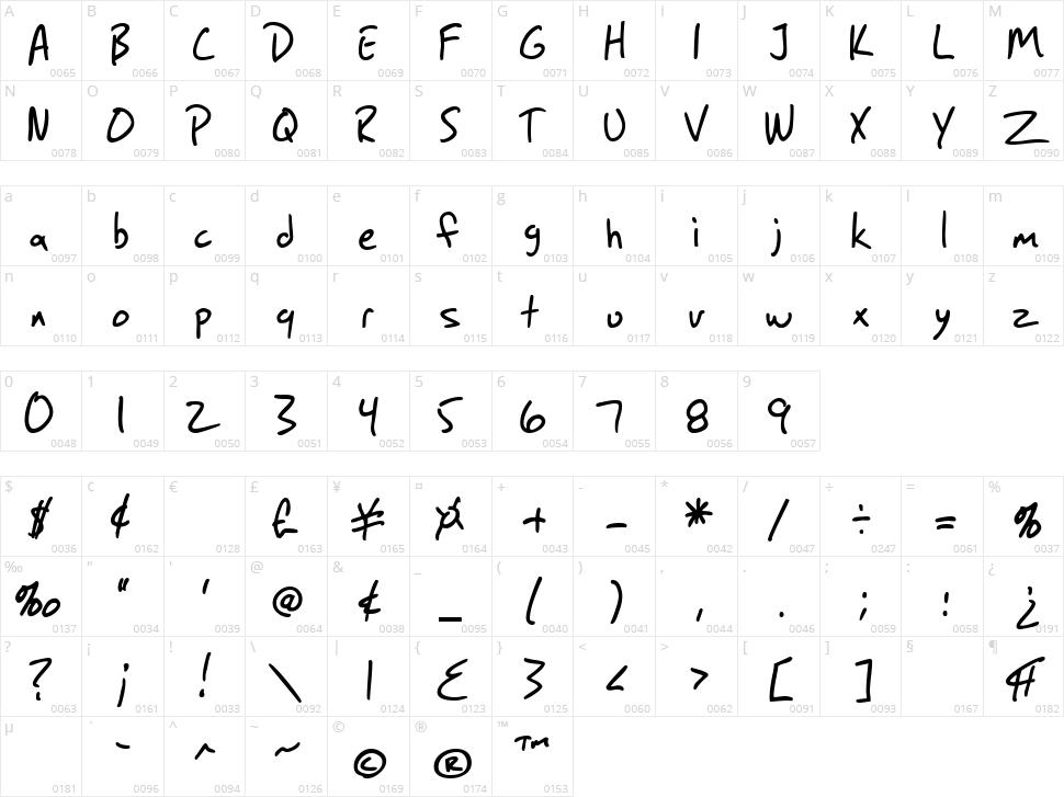 SF Grunge Sans Character Map