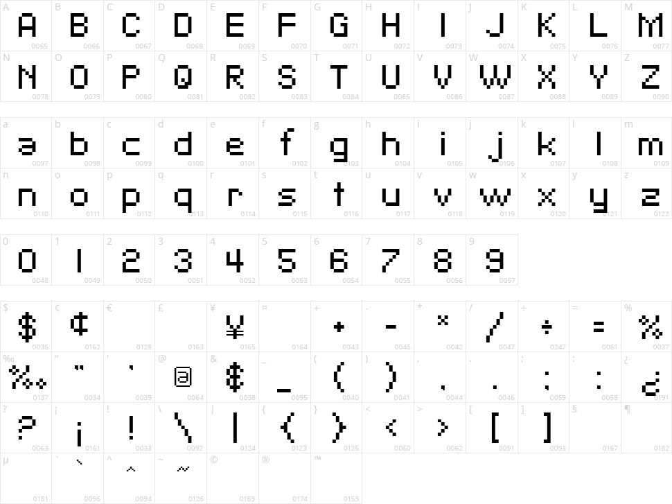 SF Pixelate Character Map