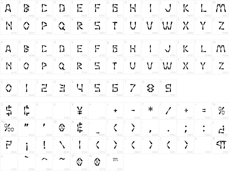 SF Wasabi Character Map