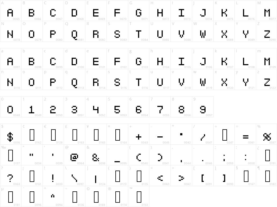 SGK001 Character Map