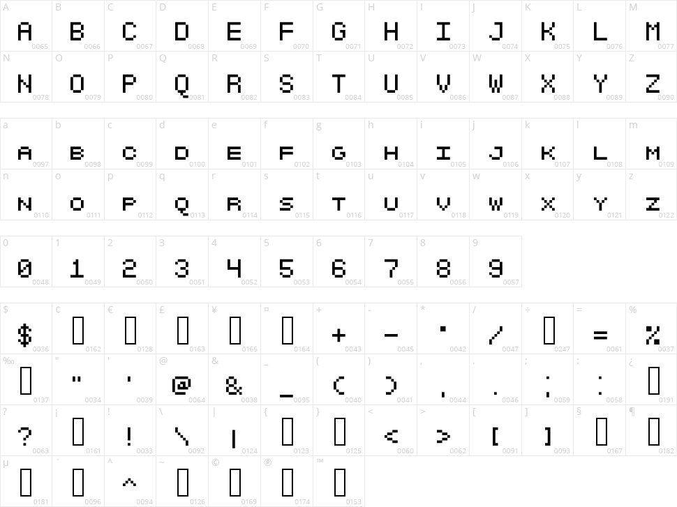 SGK050 Character Map