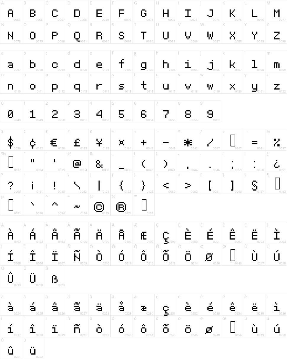SGK075 Character Map