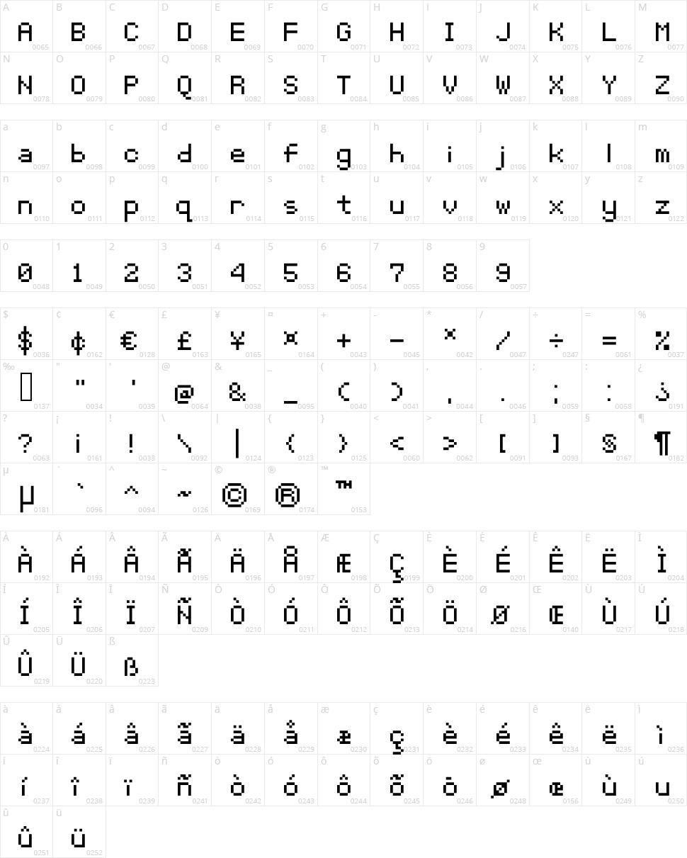 SGK100 Character Map