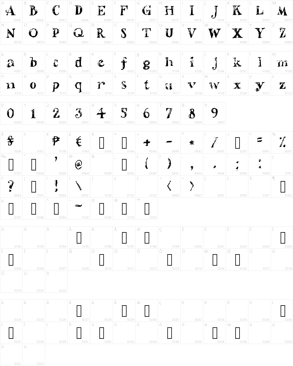 Shaded Letters Character Map