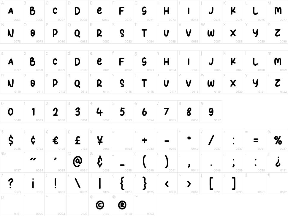 Shadow Beamer Character Map