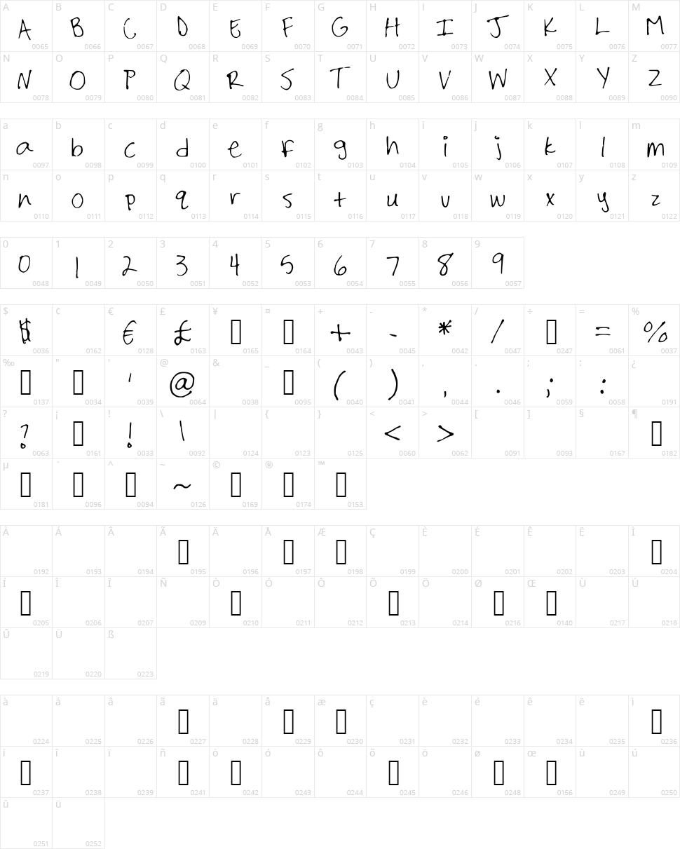 Shailene Marks Character Map