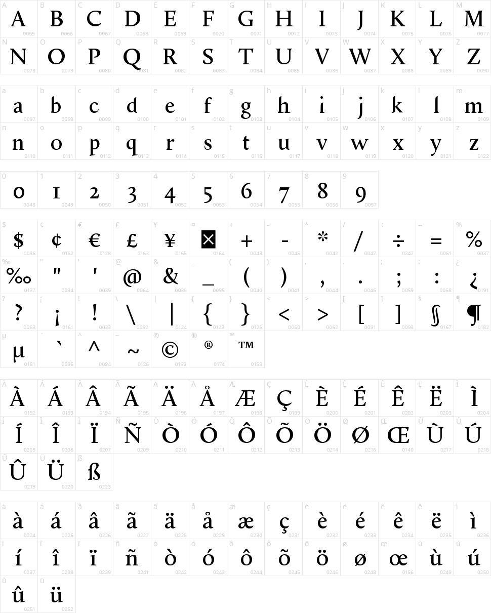 Shancalluna Character Map