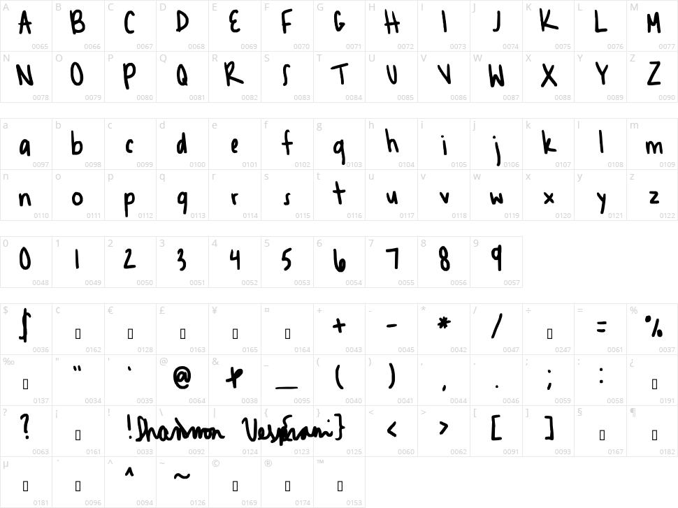 Shannnn Character Map