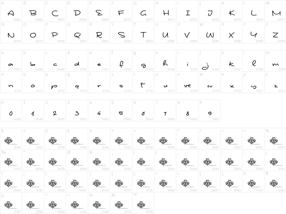 Shape Variable Script Character Map