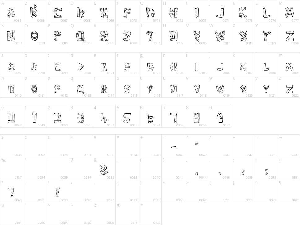 SharKbait Character Map