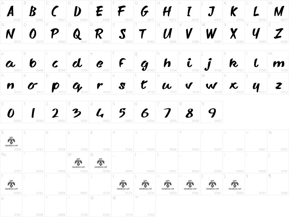Sharkyspot Character Map