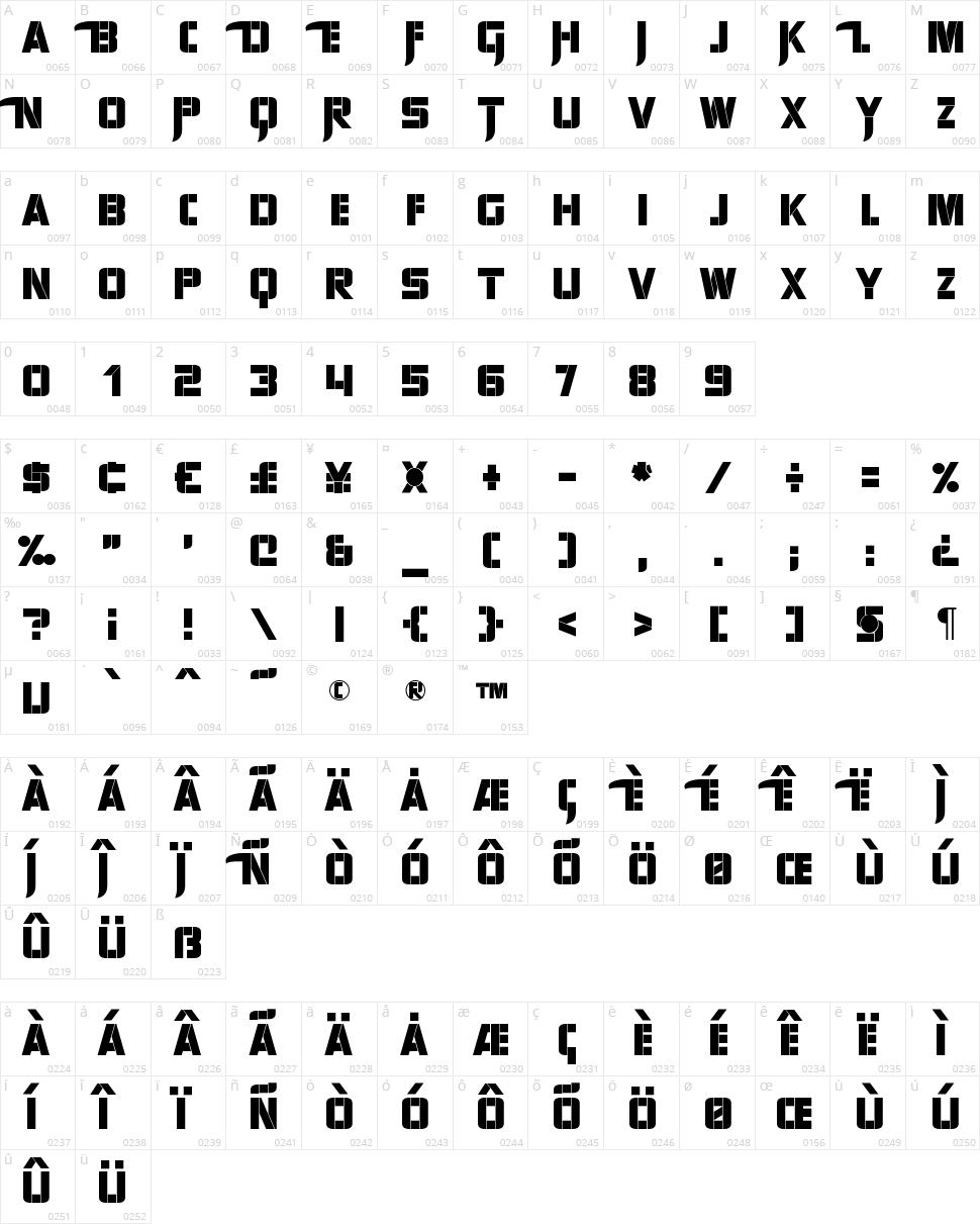 Sharp Avienne Character Map