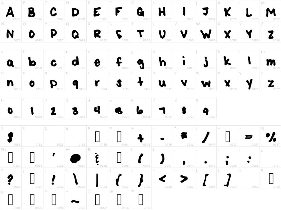 SharpK Character Map