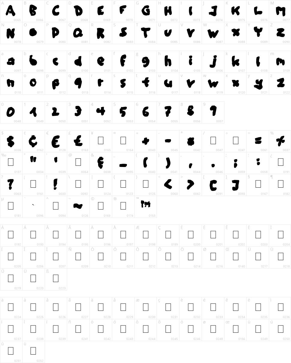 Shash Character Map
