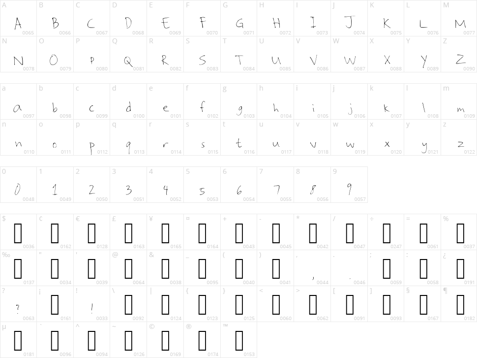 Shaynes Handwriting Character Map