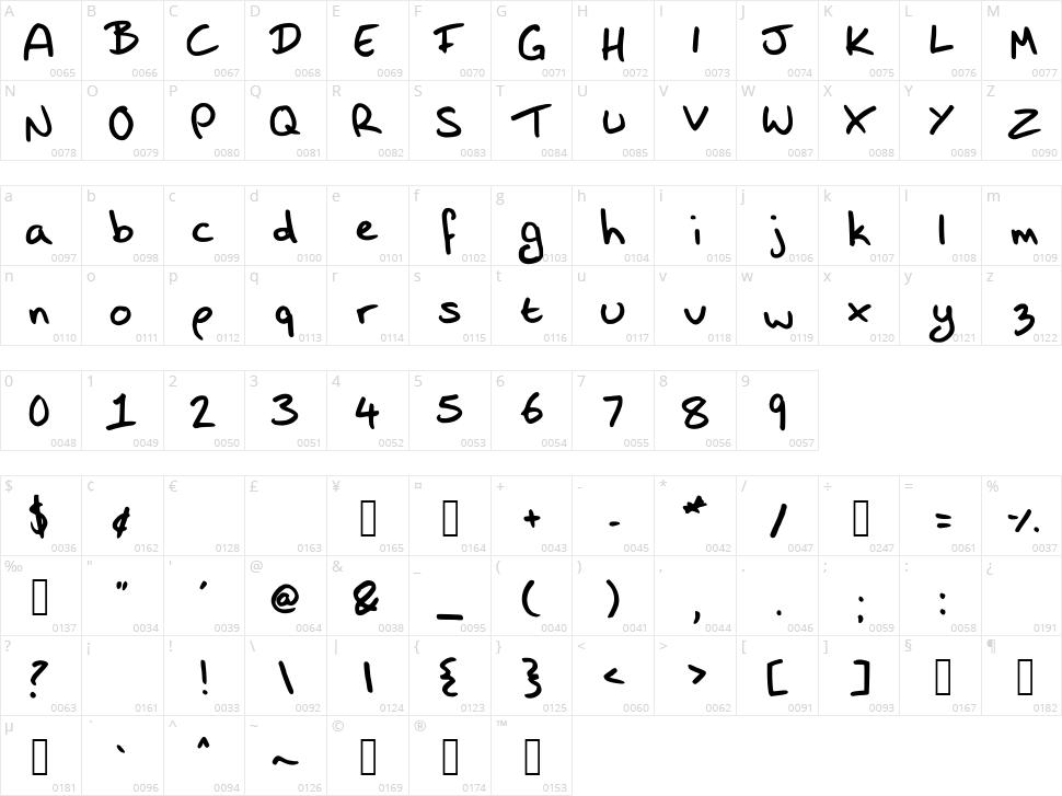 Shazi Hand Character Map