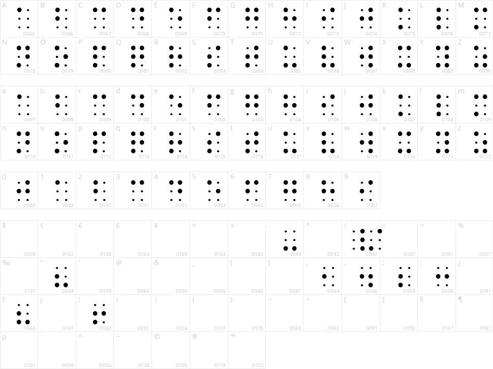 Sheets Braille Character Map
