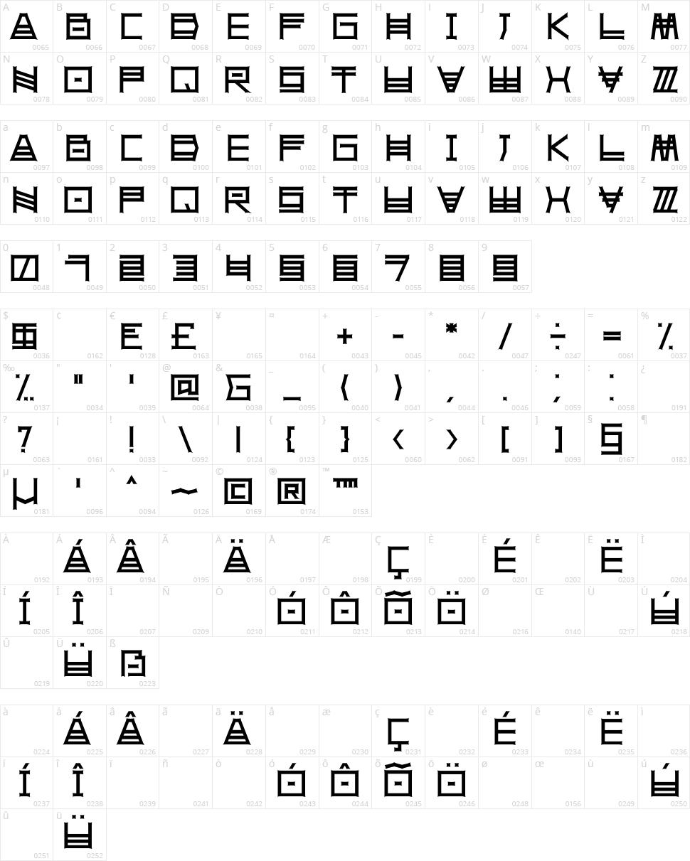 Sheru Pro Character Map