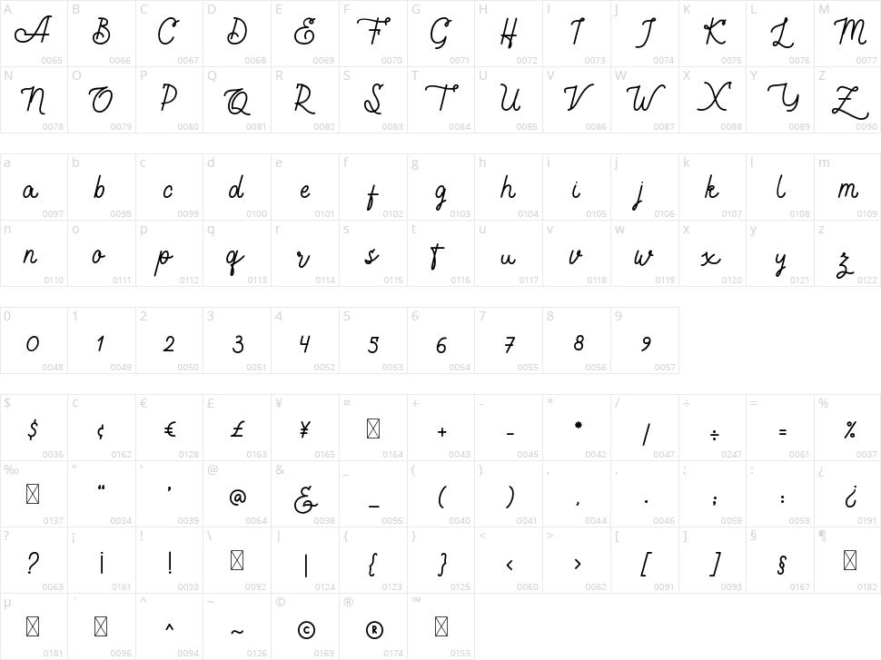 Shibuyah Monoline Character Map