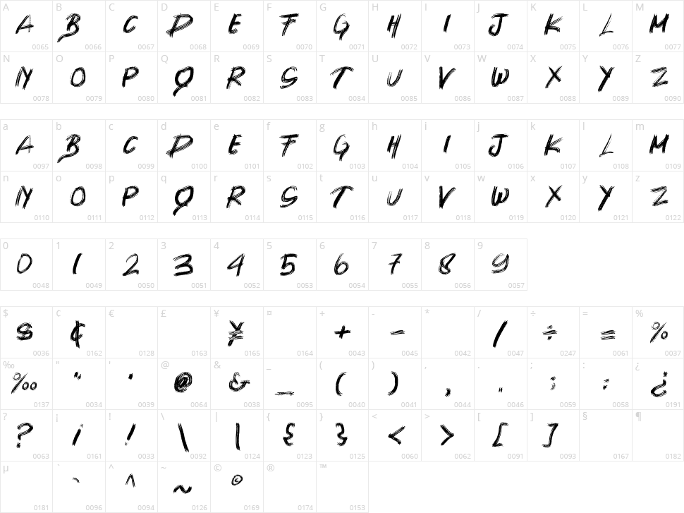 Shimasu Character Map