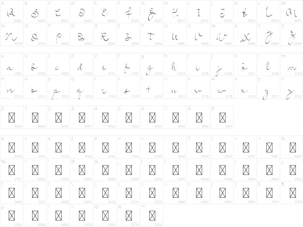 Shimponia Character Map