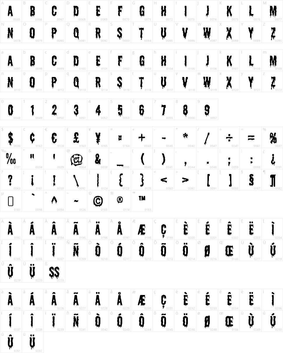 Shlop Character Map