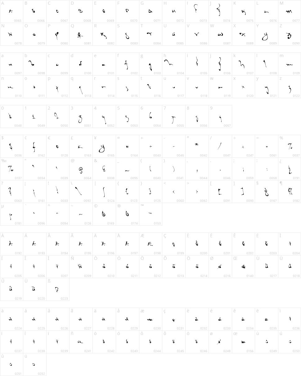 Shortbrush Character Map