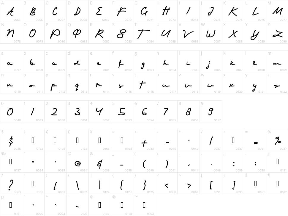 Shorter Character Map