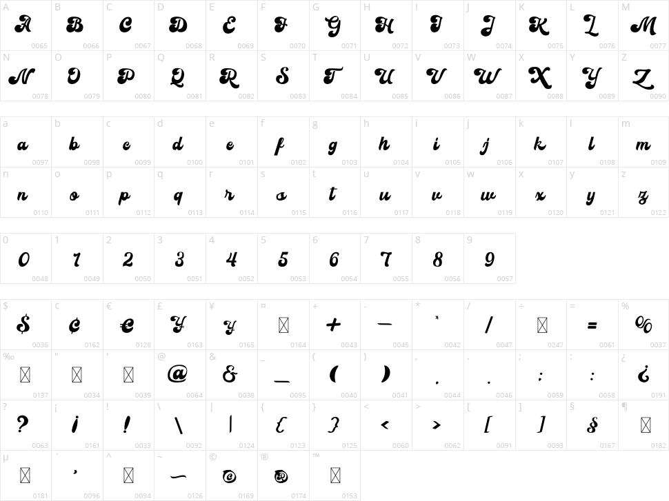 Sianok Valley Script Character Map