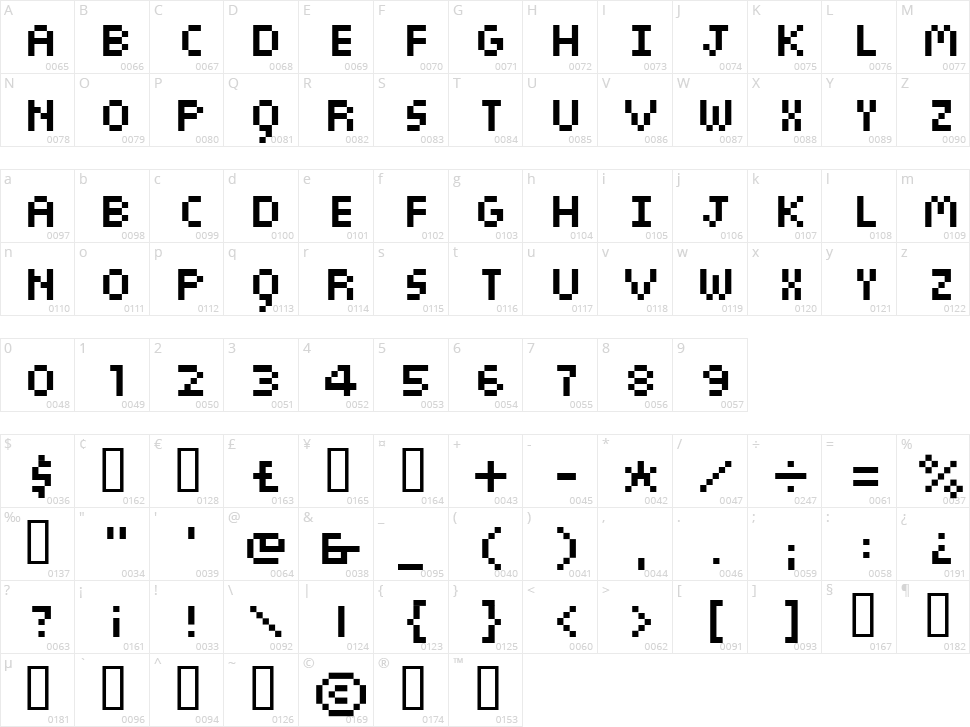 Sieben Character Map