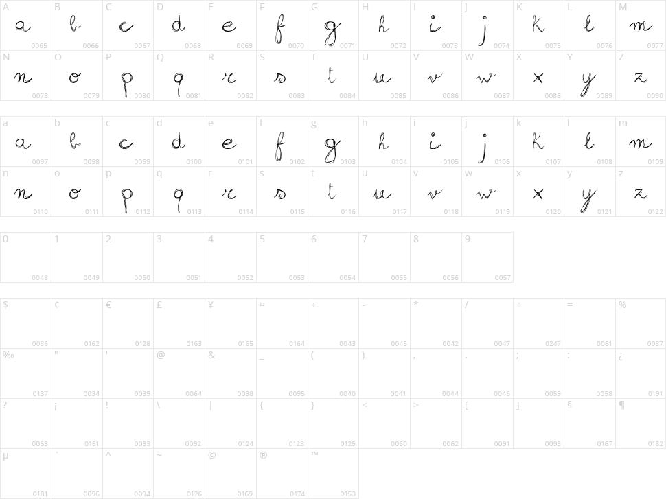Sign Handwriting Character Map