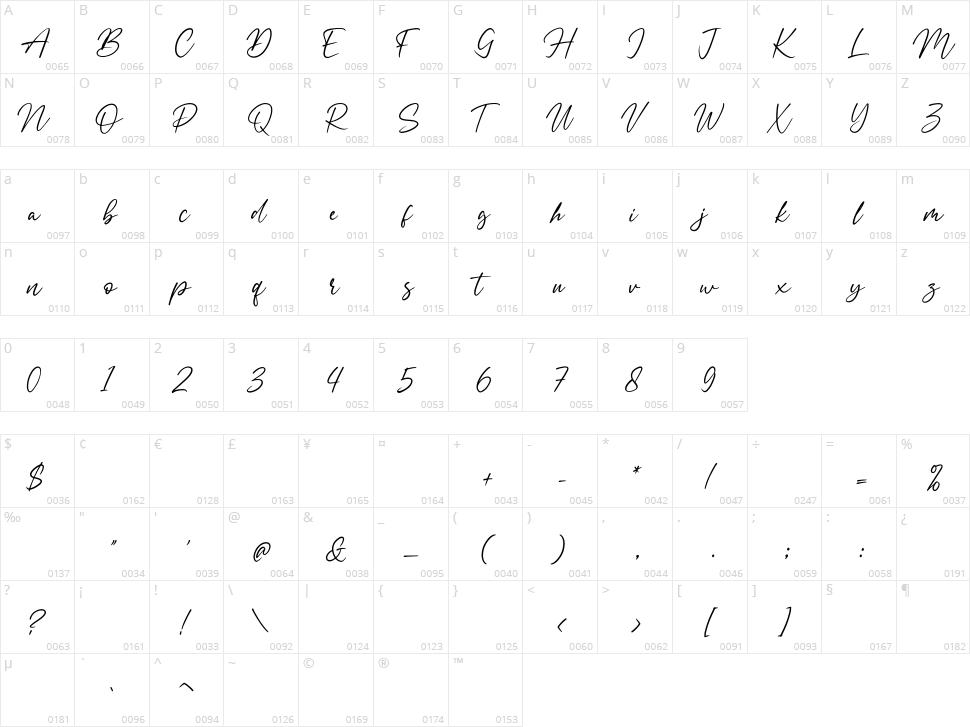 Signatria Character Map