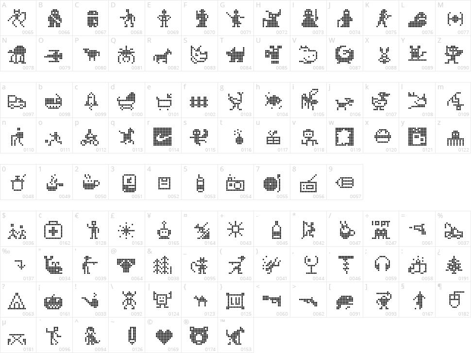 Signotek Character Map