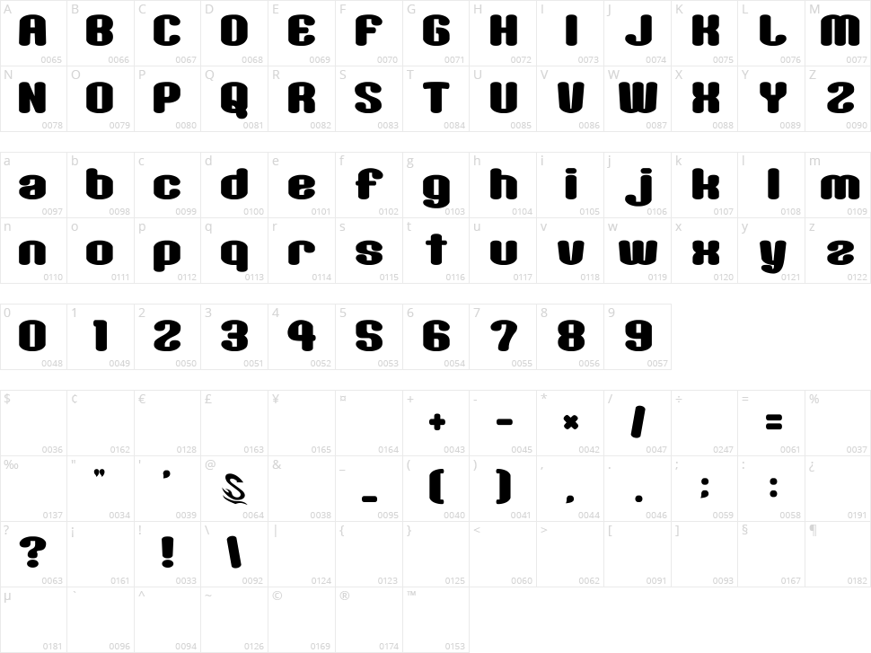Sikakusimen G Character Map