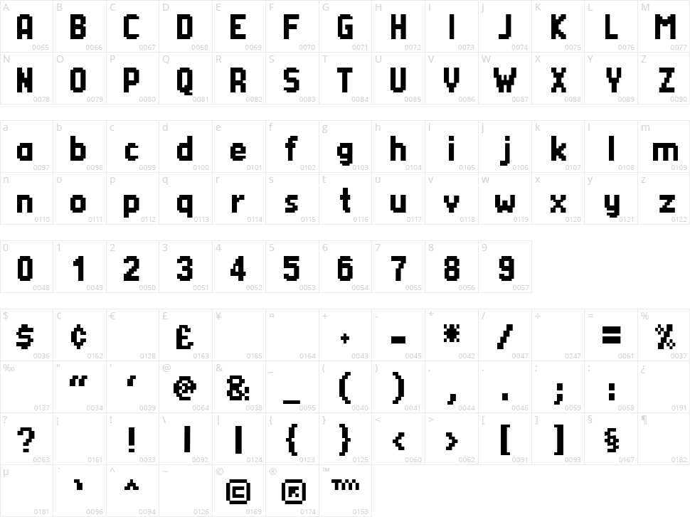 Silom Character Map