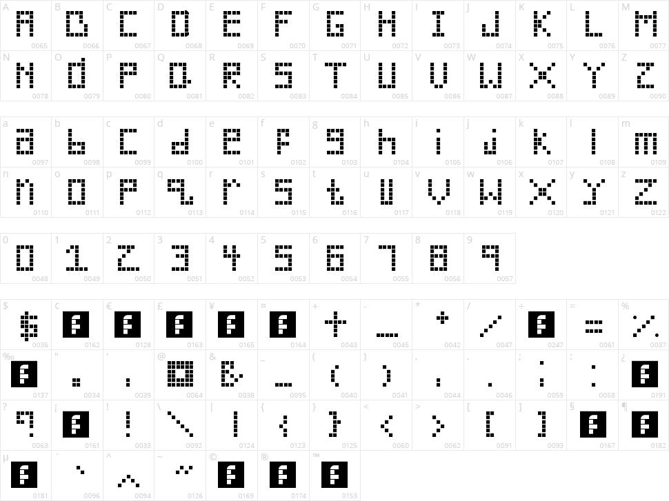 Silverwood Character Map