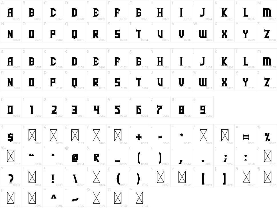 Simalakama Character Map