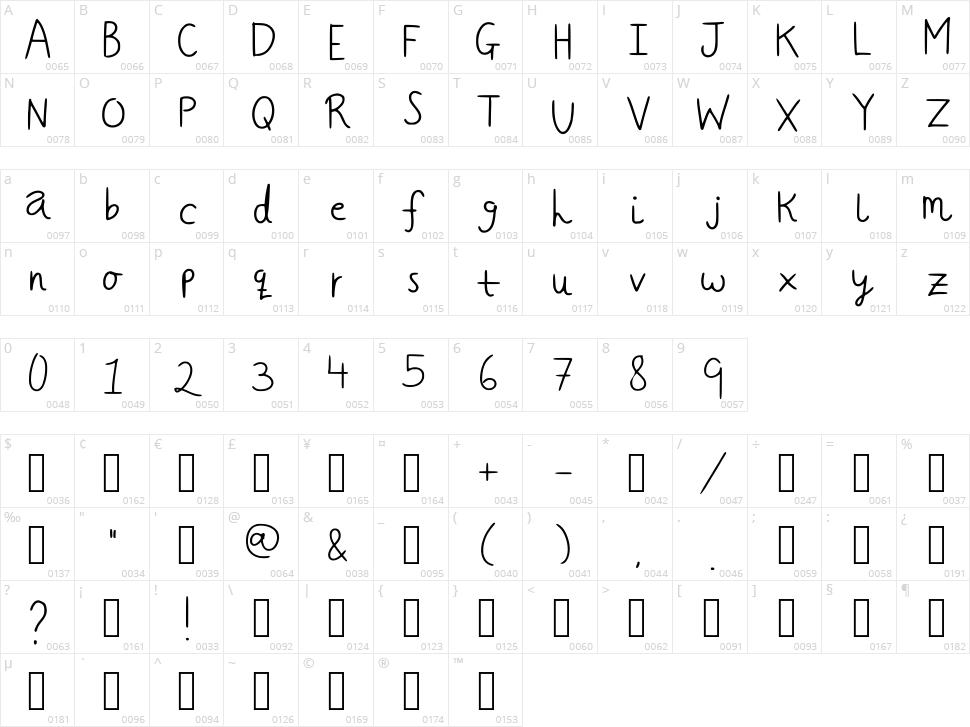 Simple Handwriting Character Map