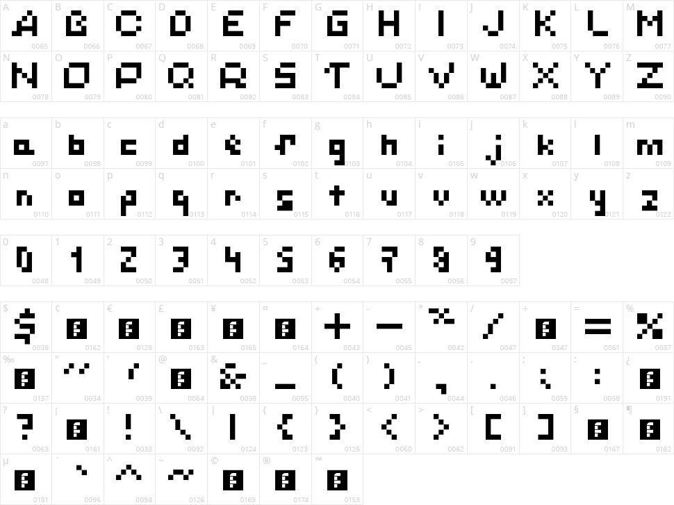 Simple Pixels Character Map