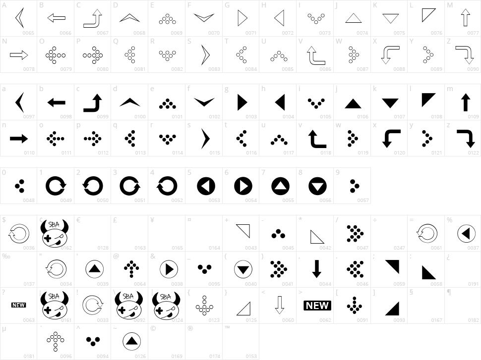 SimpleDirectionArrows Character Map