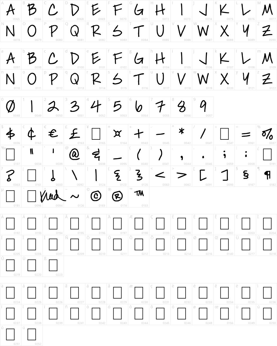 Simply Kelley Character Map