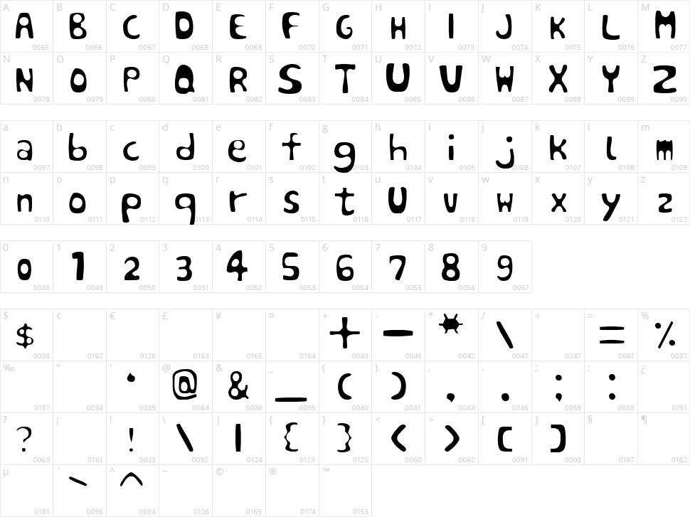 Sin-A-Bon Character Map