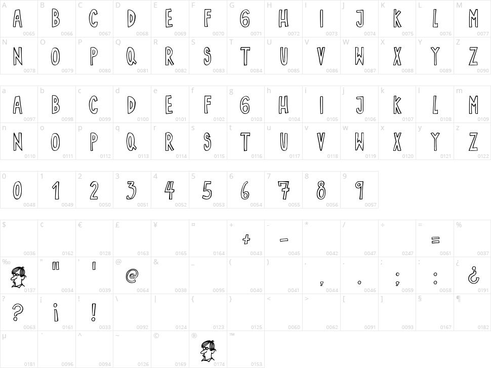 Sin Gracia Character Map