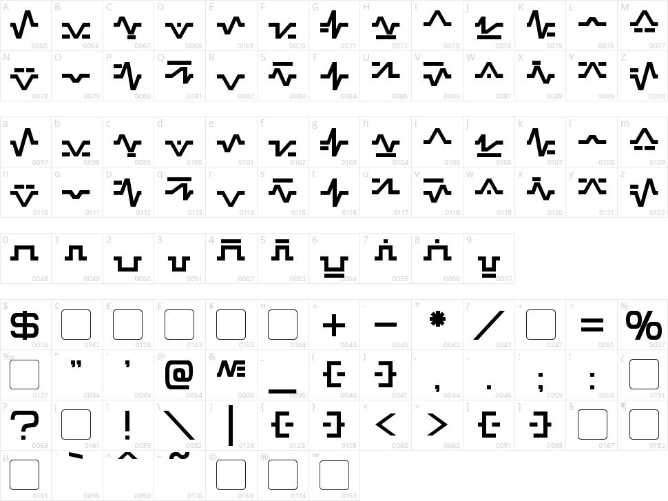 Sinescript Character Map