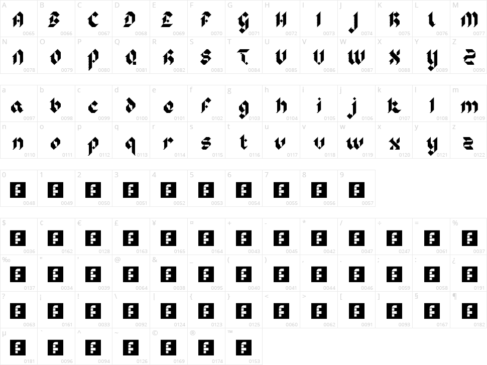 Sir Robin's Minstrels Character Map